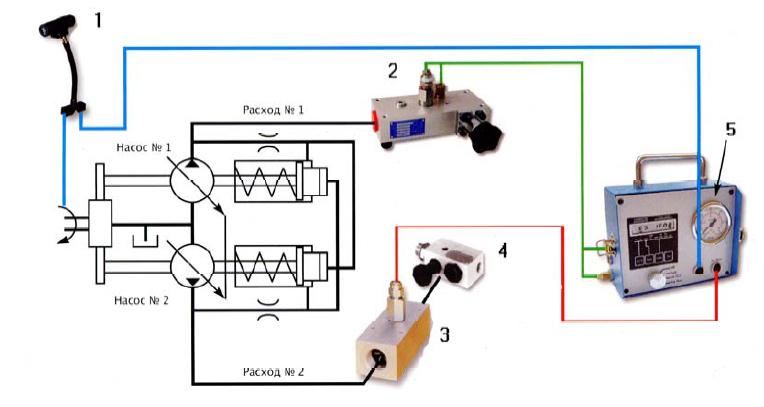 2.турбинный расходомер со